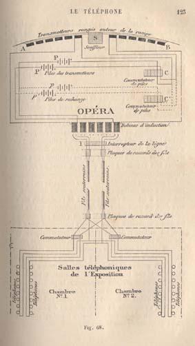 Theatrophone_-_Clement_Ader_1881
