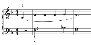 partition pour pianiste débutant