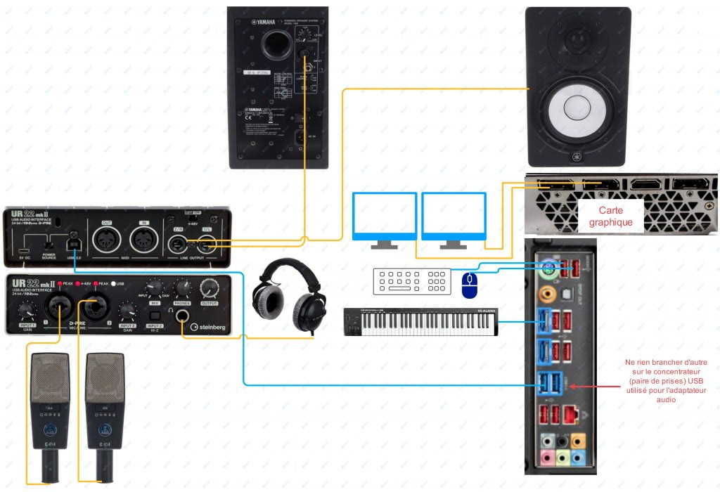 Schéma de câblage d'un petit home studio simple
